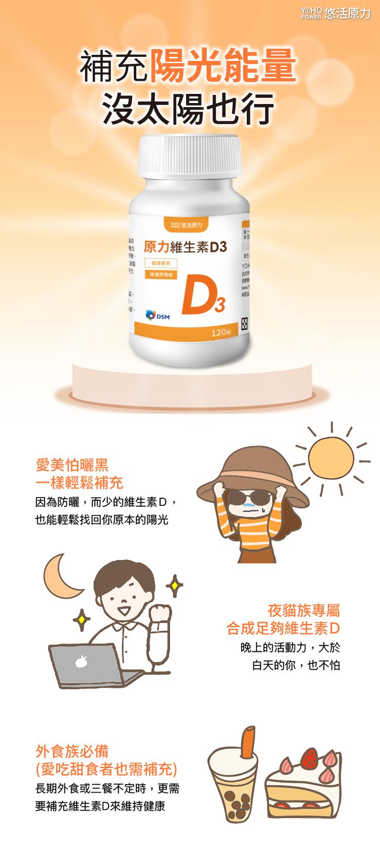 原力維生素D3-06