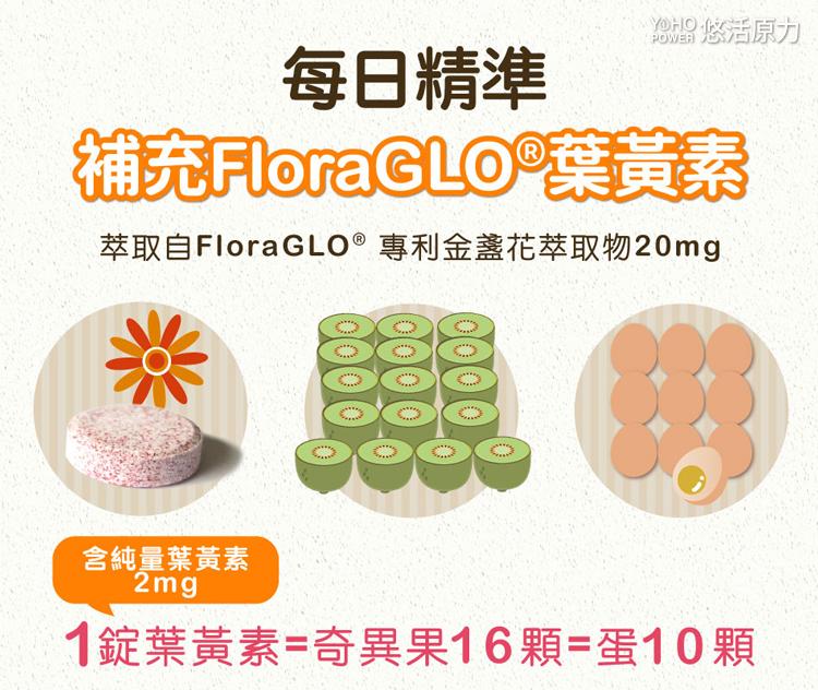 每日精準補充FloraGLO葉黃素